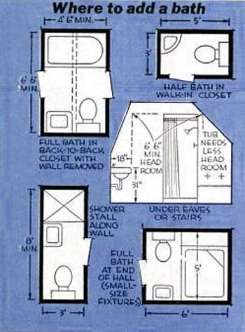 How to add a bathroom Small bathroom floor layout