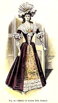 Dress of Louis XVI Period