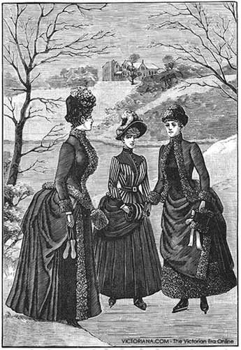Skating Dresses from 1888