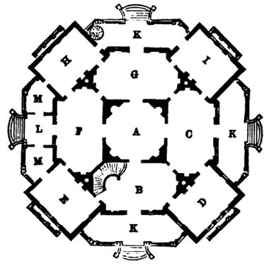 pictures of a fabulous southern mansion England Mansion Interior rotunda floor