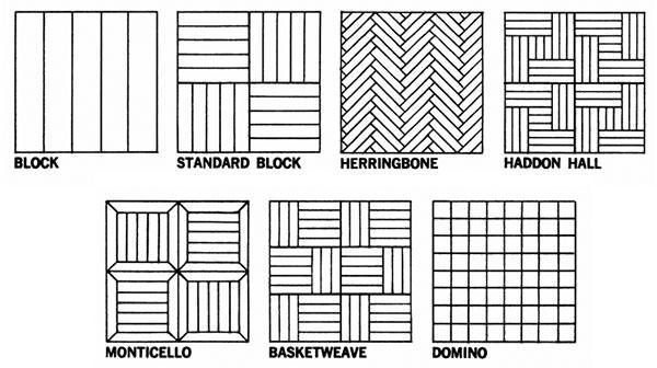 Designs for Fabulous Parquet Floors (PHOTOS)