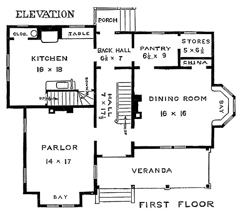 301 moved permanently Cottage house floor plans