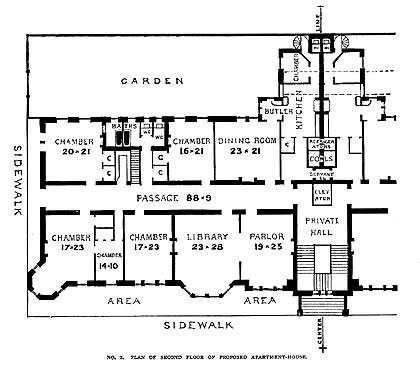 New York City Apartments The Above Floor Plan