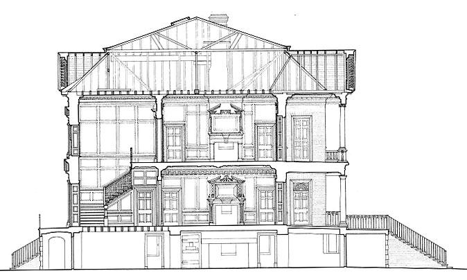 18th Century Mansion Drayton Hall