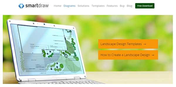 Backyard Designs - Start with Free Landscape Design Software