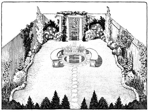 How to Design a City Garden PHOTOS Victoriana Magazine